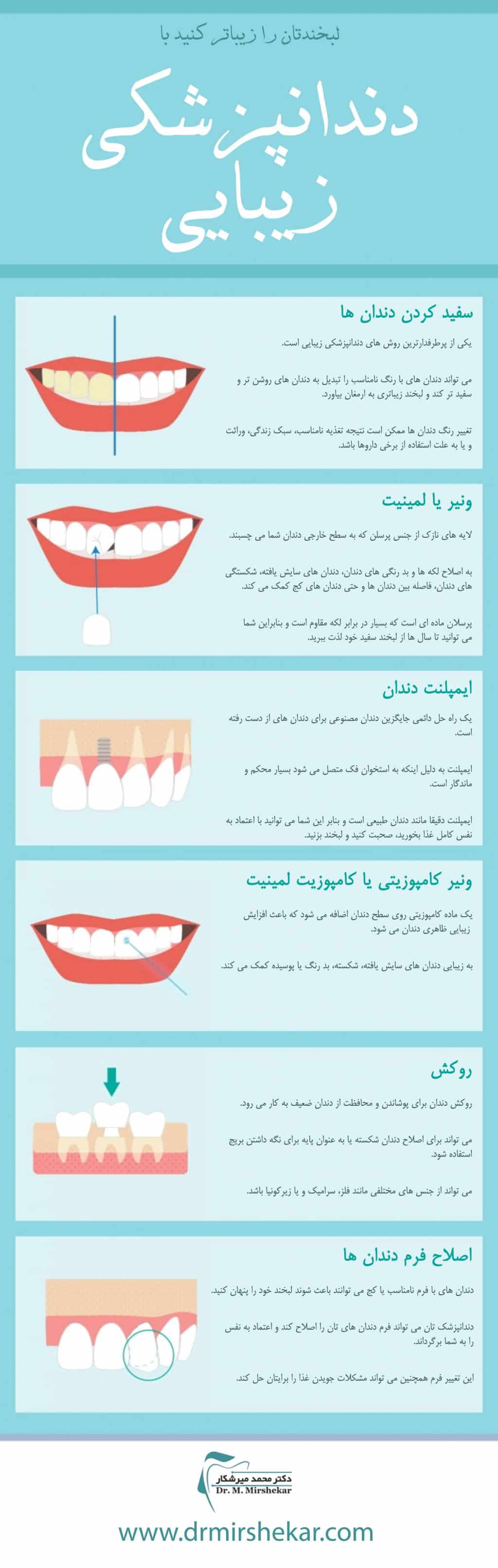 روش های درمانی اصلاح طرح لبخند دندان
